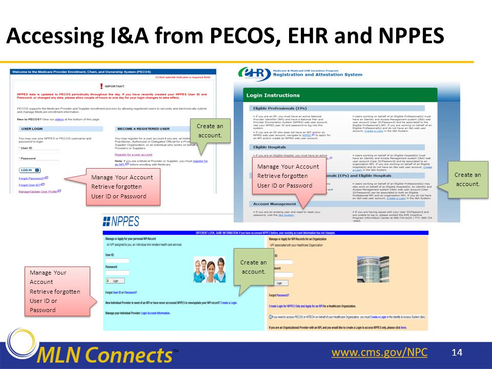 Accessing I&A from PECOS, EHR and NPPES 14 Create an account.