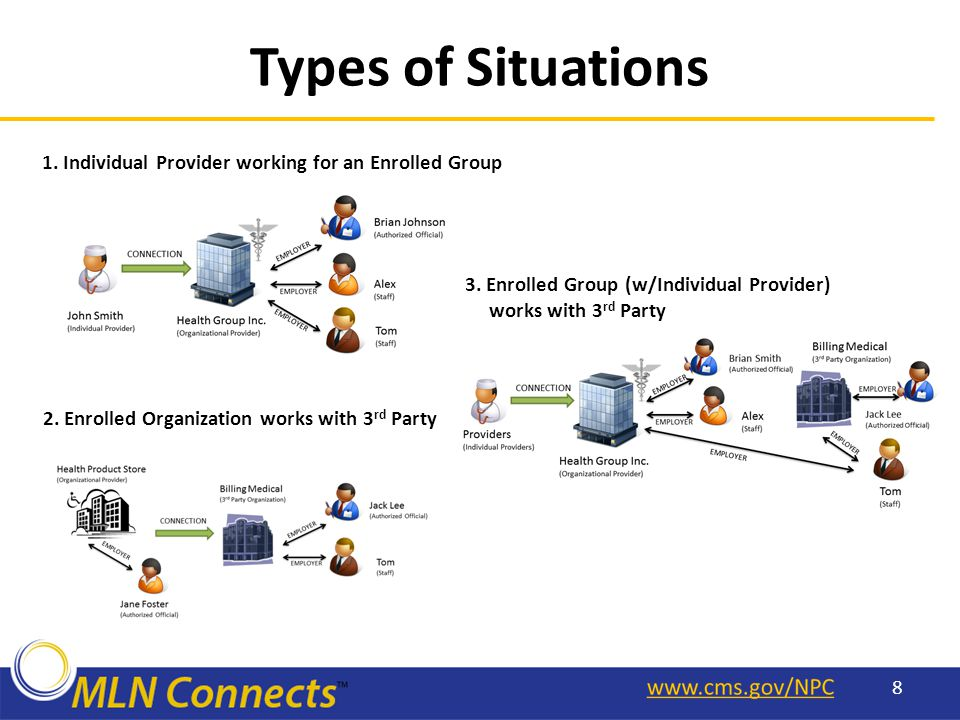 Types of Situations 8 3. Enrolled Group (w/Individual Provider) works with 3 rd Party 1.