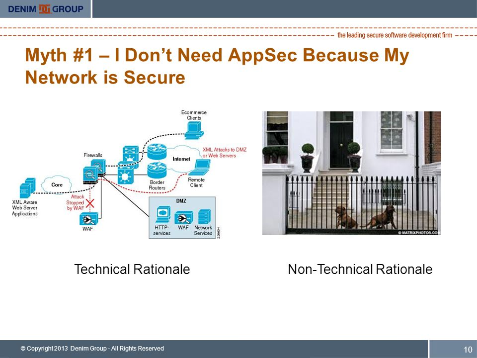 © Copyright 2013 Denim Group - All Rights Reserved Myth #1 – I Don't Need AppSec Because My Network is Secure 10 Technical Rationale Non-Technical Rationale