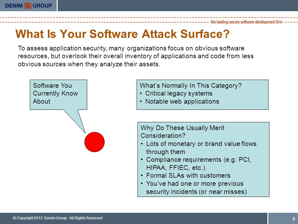 © Copyright 2013 Denim Group - All Rights Reserved What Is Your Software Attack Surface – Part 2.