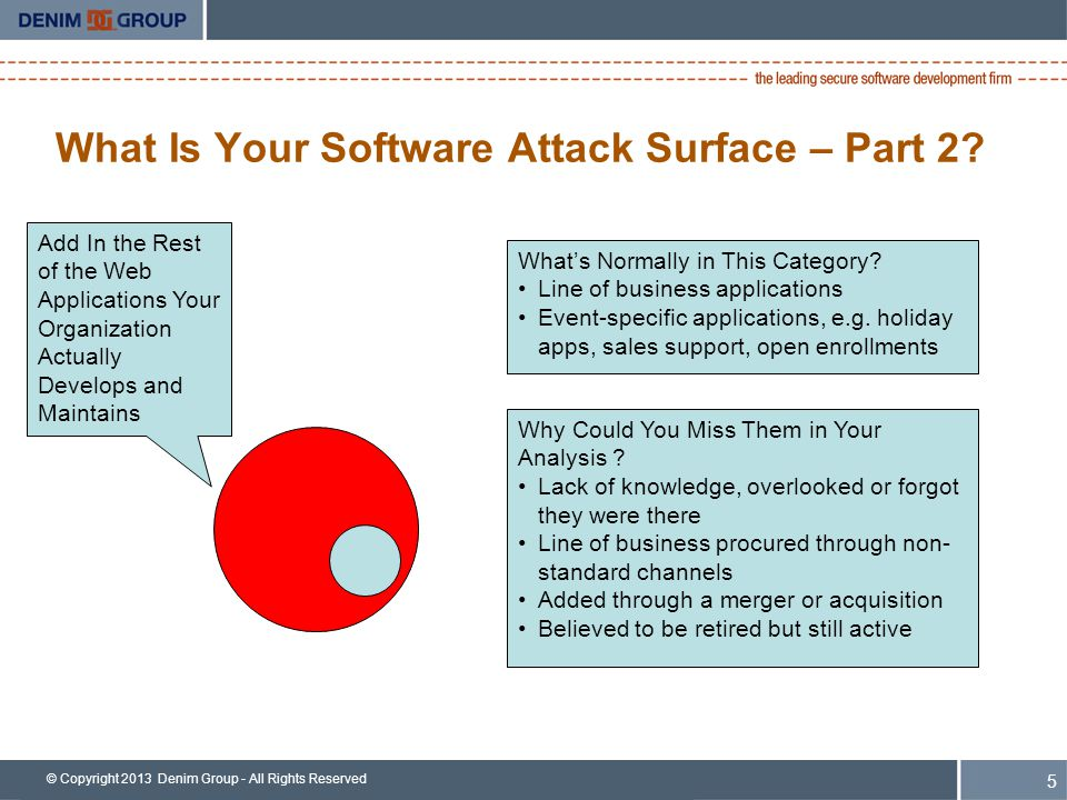 © Copyright 2013 Denim Group - All Rights Reserved What Is Your Software Attack Surface – Part 3.
