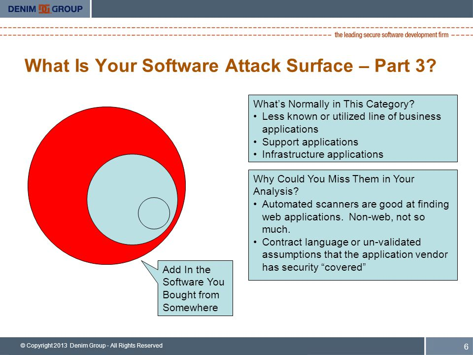 © Copyright 2013 Denim Group - All Rights Reserved What Is Your Software Attack Surface – Part 4.