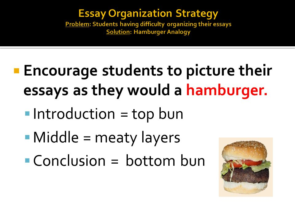  Encourage students to picture their essays as they would a hamburger.  Introduction = top bun  Middle = meaty layers  Conclusion = bottom bun