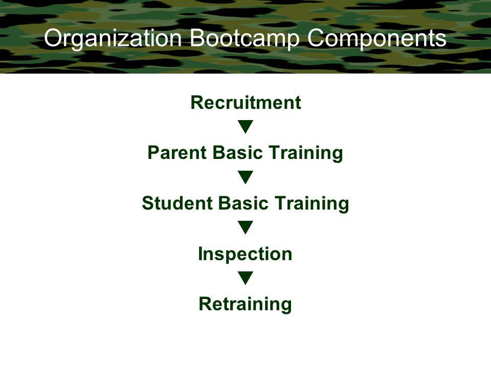 Organization Bootcamp Components Recruitment  Parent Basic Training  Student Basic Training  Inspection  Retraining