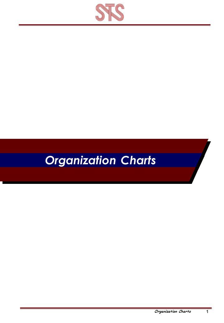 Organization Charts 1