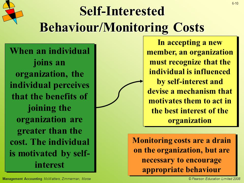 © Pearson Education Limited 2008 6-10 Management Accounting McWatters, Zimmerman, Morse Self-Interested Behaviour/Monitoring Costs In accepting a new