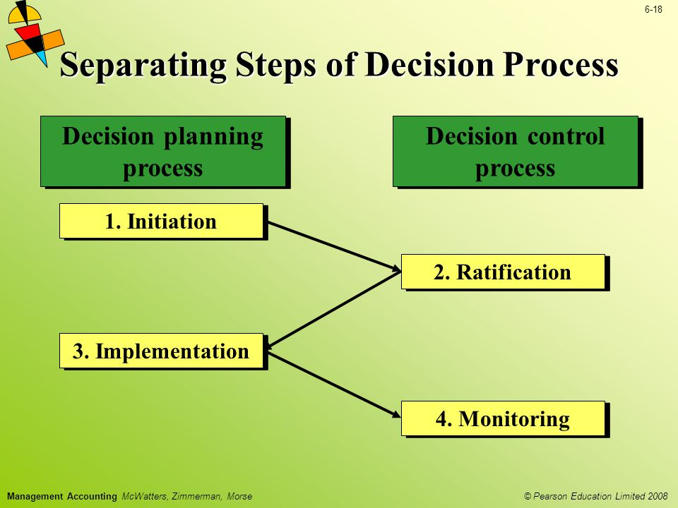 © Pearson Education Limited 2008 6-18 Management Accounting McWatters, Zimmerman, Morse Separating Steps of Decision Process Decision planning process