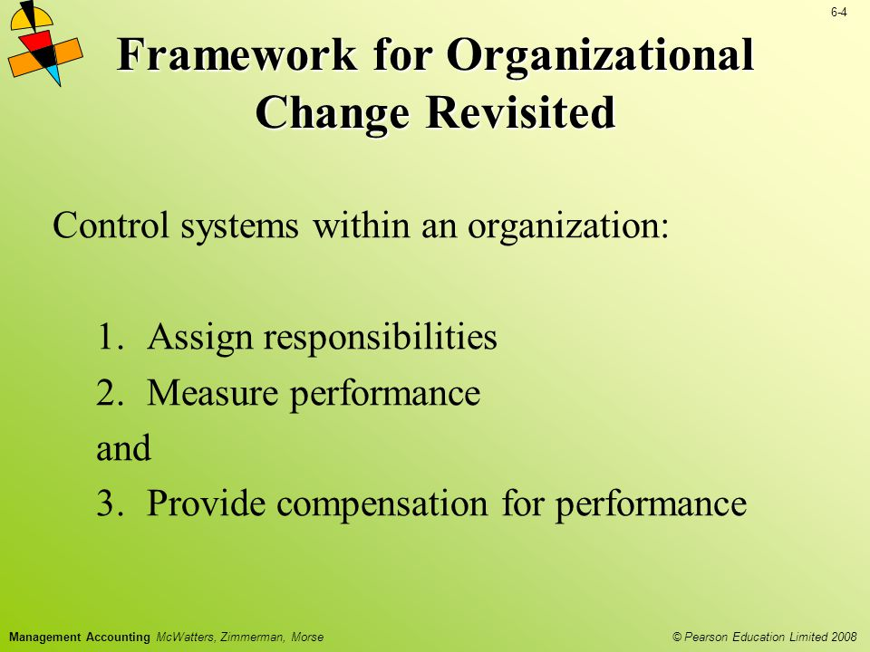 © Pearson Education Limited 2008 6-4 Management Accounting McWatters, Zimmerman, Morse Framework for Organizational Change Revisited Control systems w