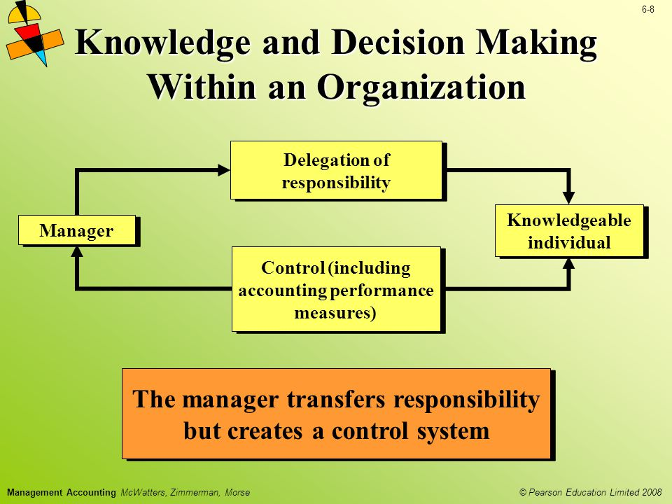 © Pearson Education Limited 2008 6-8 Management Accounting McWatters, Zimmerman, Morse Knowledge and Decision Making Within an Organization Delegation