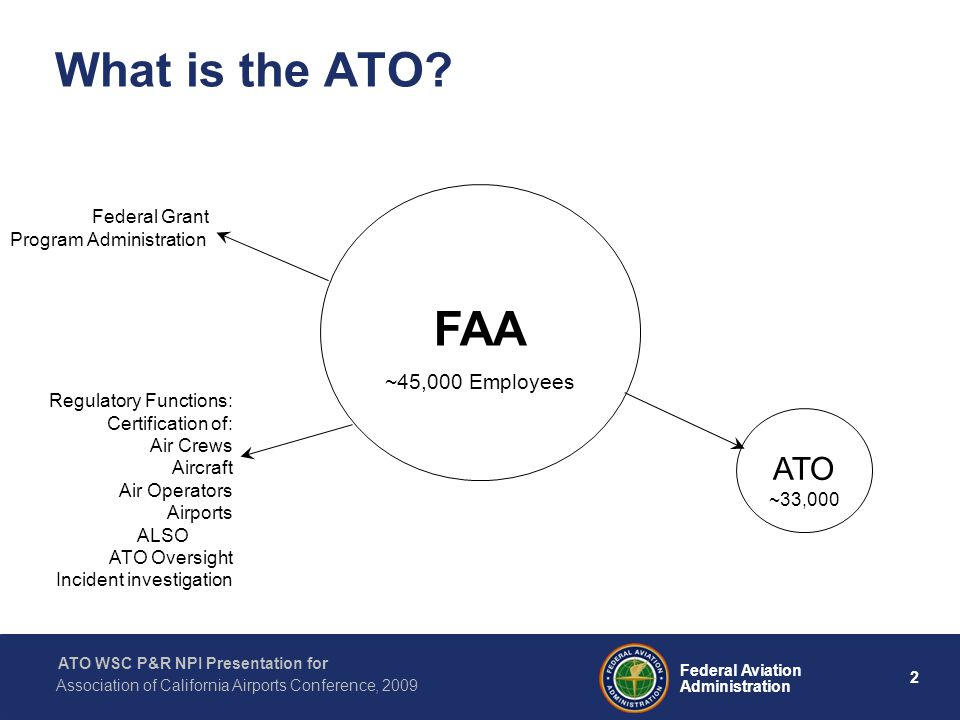 2 Federal Aviation Administration ATO WSC P&R NPI Presentation for Association of California Airports Conference, 2009 What is the ATO.