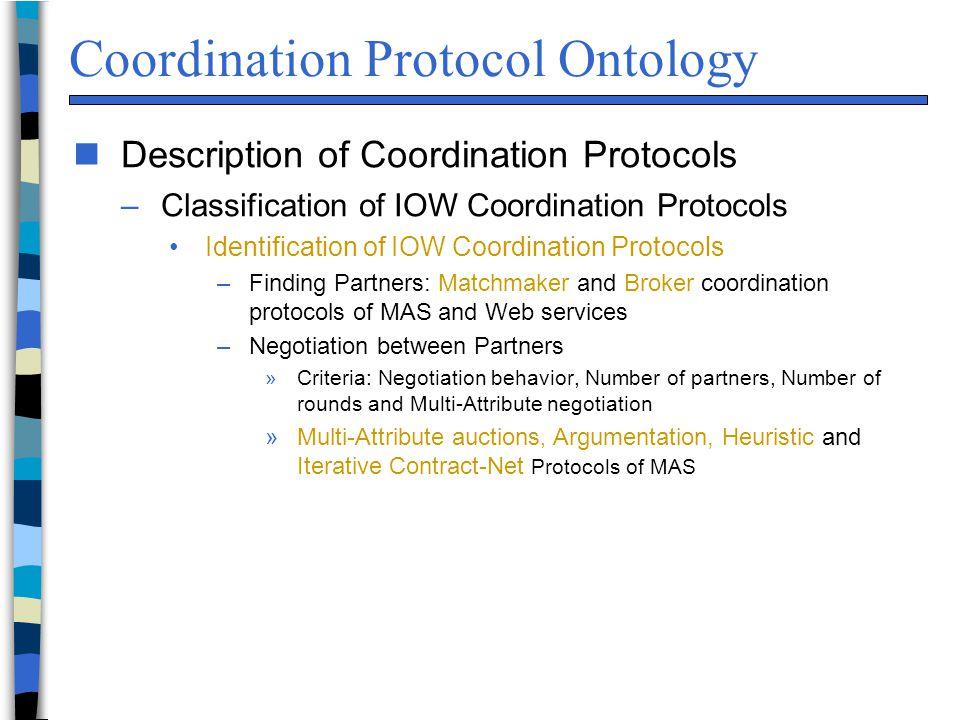 Coordination Protocol Ontology n Description of Coordination Protocols –Classification of IOW Coordination Protocols Identification of IOW Coordinatio