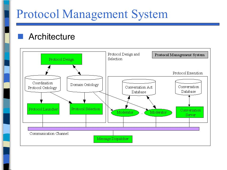 Protocol Management System n Architecture
