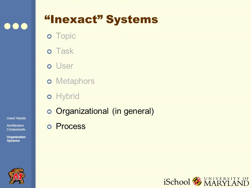 iSchool Inexact Systems Topic Task User Metaphors Hybrid Organizational (in general) Process Users' Needs Architecture Components Organization Systems