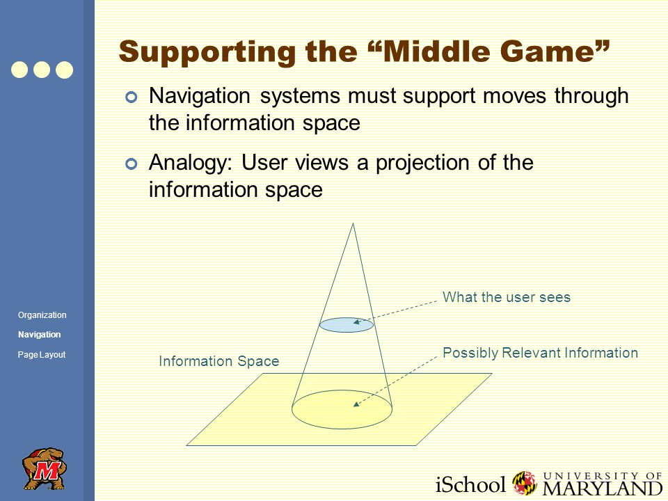 iSchool Supporting the Middle Game Navigation systems must support moves through the information space Analogy: User views a projection of the information space Information Space Possibly Relevant Information What the user sees Organization Navigation Page Layout