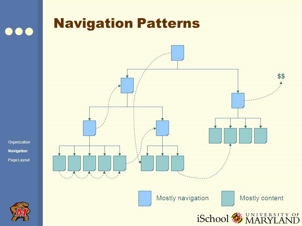 iSchool Navigation Patterns $$ Mostly navigationMostly content Organization Navigation Page Layout