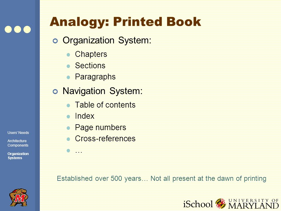 iSchool Analogy: Printed Book Organization System: Chapters Sections Paragraphs Navigation System: Table of contents Index Page numbers Cross-references … Established over 500 years… Not all present at the dawn of printing Users' Needs Architecture Components Organization Systems