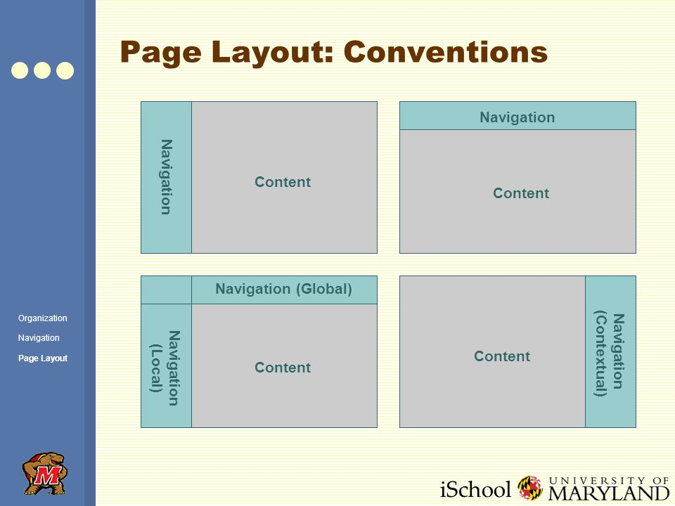 iSchool Page Layout: Conventions Navigation Content Navigation (Local) Navigation (Global) Navigation Content Navigation (Contextual) Organization Navigation Page Layout