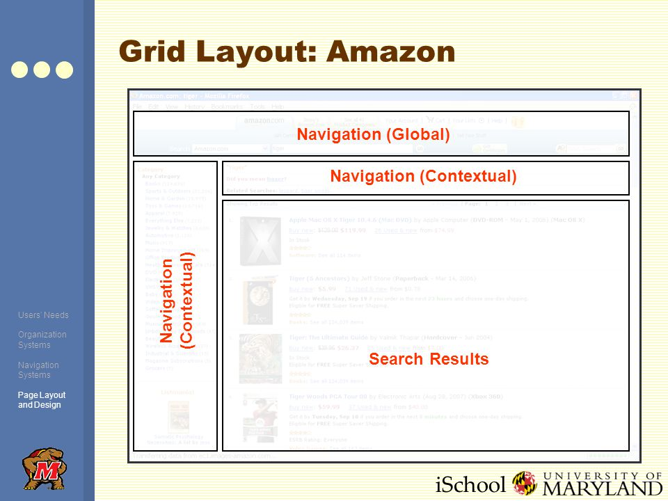 iSchool Grid Layout: Amazon Navigation (Global) Search Results Navigation (Contextual) Users' Needs Organization Systems Navigation Systems Page Layout and Design