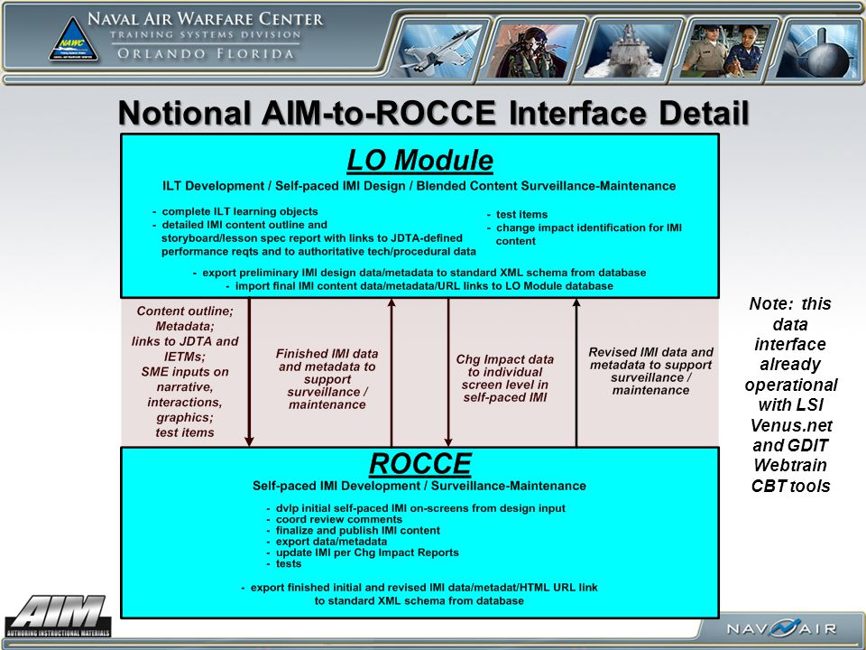 Notional AIM-to-ROCCE Interface Detail Note: this data interface already operational with LSI Venus.net and GDIT Webtrain CBT tools