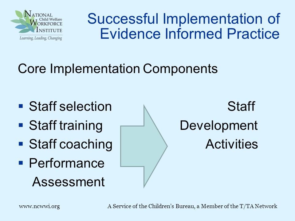 Successful Implementation of Evidence Informed Practice Core Implementation Components  Staff selection Staff  Staff training Development  Staff coaching Activities  Performance Assessment www.ncwwi.org A Service of the Children's Bureau, a Member of the T/TA Network