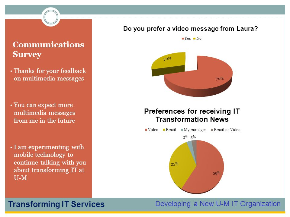 Developing a New U-M IT Organization Transforming IT Services Communications Survey Thanks for your feedback on multimedia messages You can expect mor