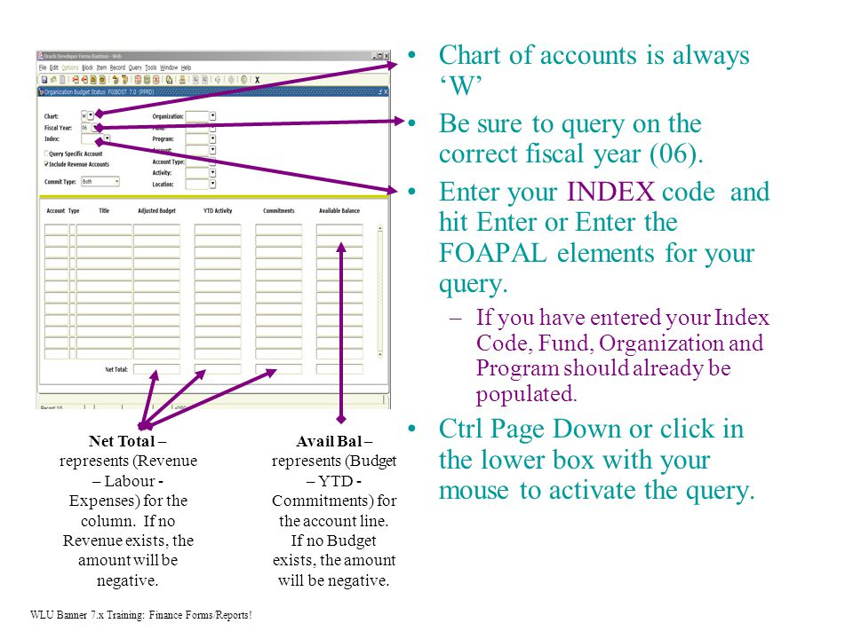 Submitting A Budget Query by Account Enter your Index Code Click on the Submit Query Button, This will populate Fund, Organization and Program Click on the Submit button a second time to activate the query NOTE: This form will remember your last query.