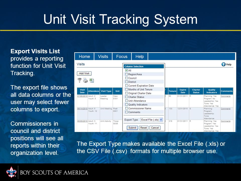 Unit Visit Tracking System Export Visits List provides a reporting function for Unit Visit Tracking.