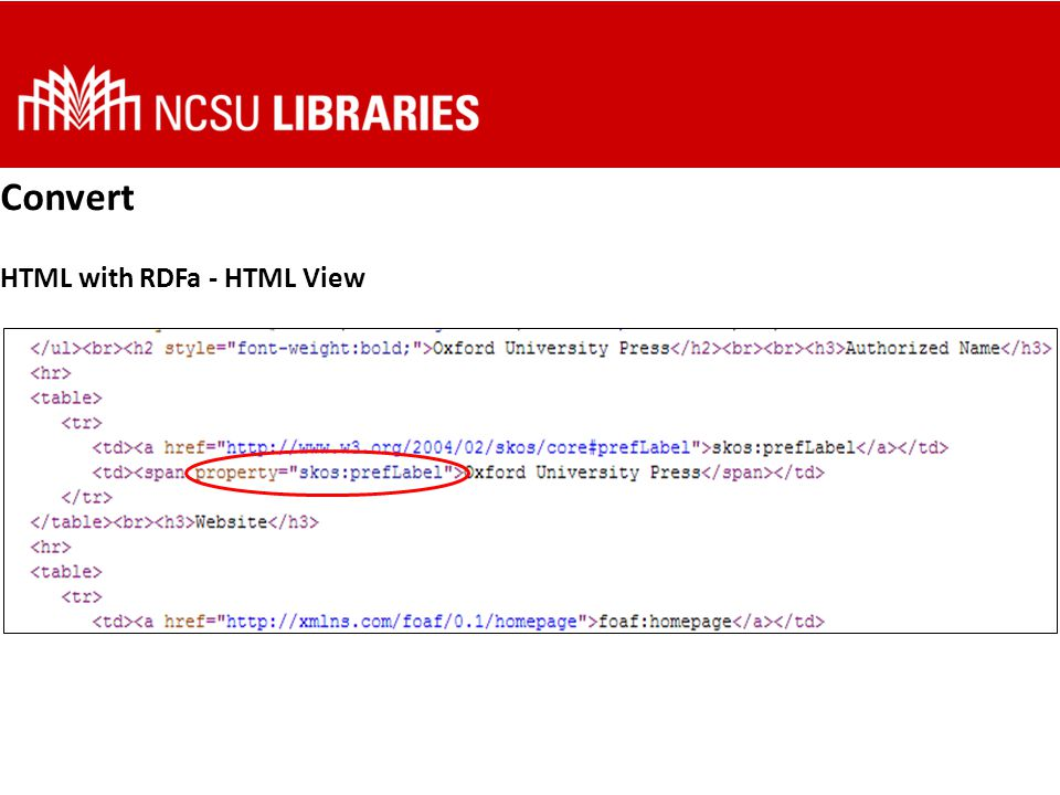 Convert HTML with RDFa - HTML View