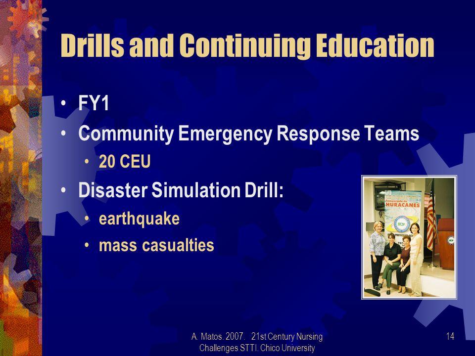 A. Matos. 2007. 21st Century Nursing Challenges STTI.