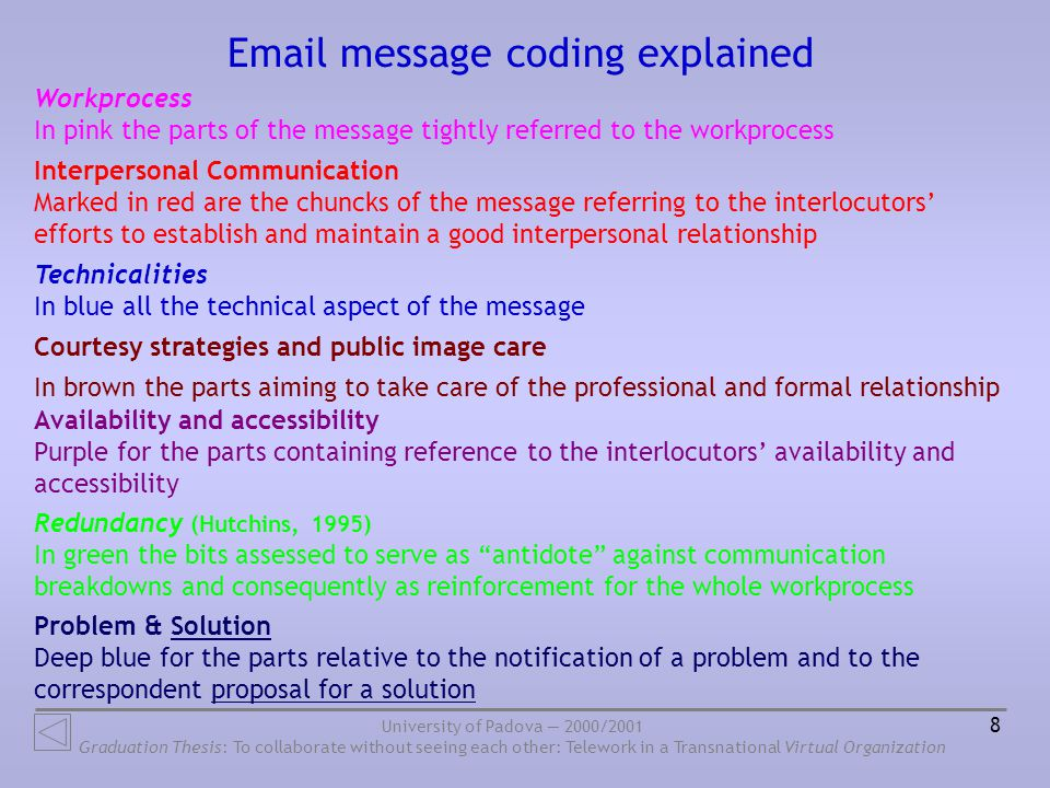 University of Padova — 2000/2001 Graduation Thesis: To collaborate without seeing each other: Telework in a Transnational Virtual Organization 8 Availability and accessibility Purple for the parts containing reference to the interlocutors' availability and accessibility Workprocess In pink the parts of the message tightly referred to the workprocess Problem & Solution Deep blue for the parts relative to the notification of a problem and to the correspondent proposal for a solution Technicalities In blue all the technical aspect of the message Redundancy (Hutchins, 1995) In green the bits assessed to serve as antidote against communication breakdowns and consequently as reinforcement for the whole workprocess Courtesy strategies and public image care In brown the parts aiming to take care of the professional and formal relationship Interpersonal Communication Marked in red are the chuncks of the message referring to the interlocutors' efforts to establish and maintain a good interpersonal relationship Email message coding explained
