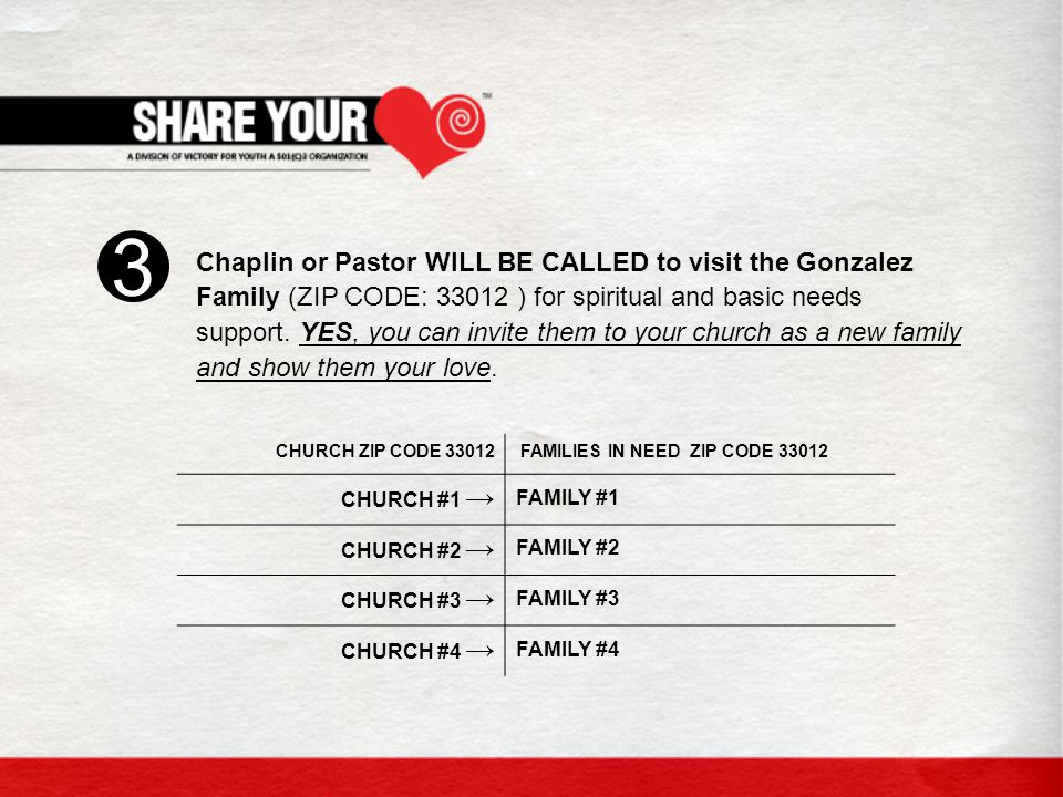 3 Chaplin or Pastor WILL BE CALLED to visit the Gonzalez Family (ZIP CODE: 33012 ) for spiritual and basic needs support.