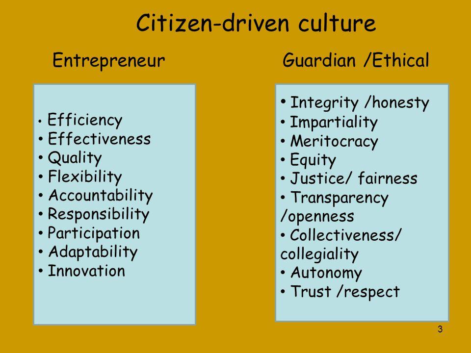 3 Efficiency Effectiveness Quality Flexibility Accountability Responsibility Participation Adaptability Innovation Integrity /honesty Impartiality Mer