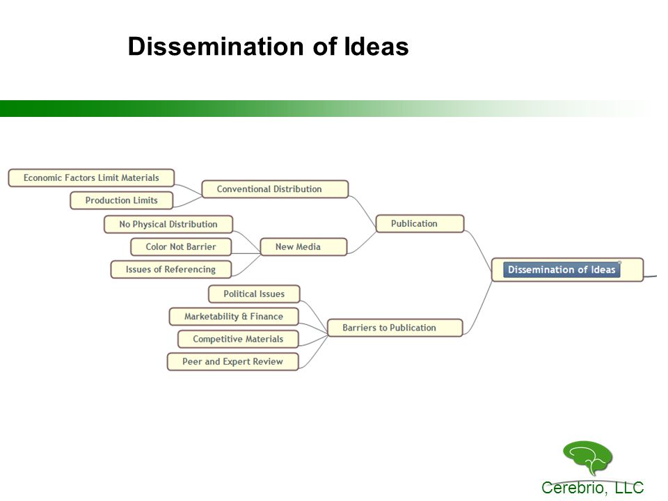 Cerebrio, LLC Dissemination of Ideas