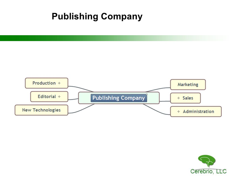 Cerebrio, LLC Publishing Company