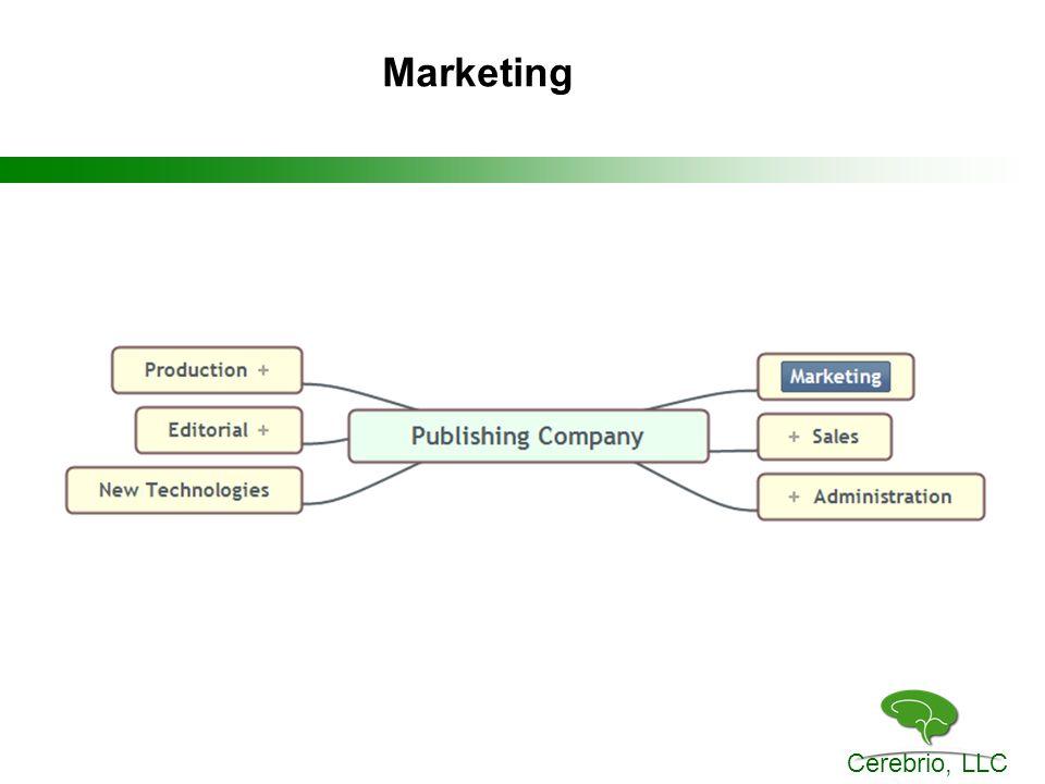 Cerebrio, LLC Marketing