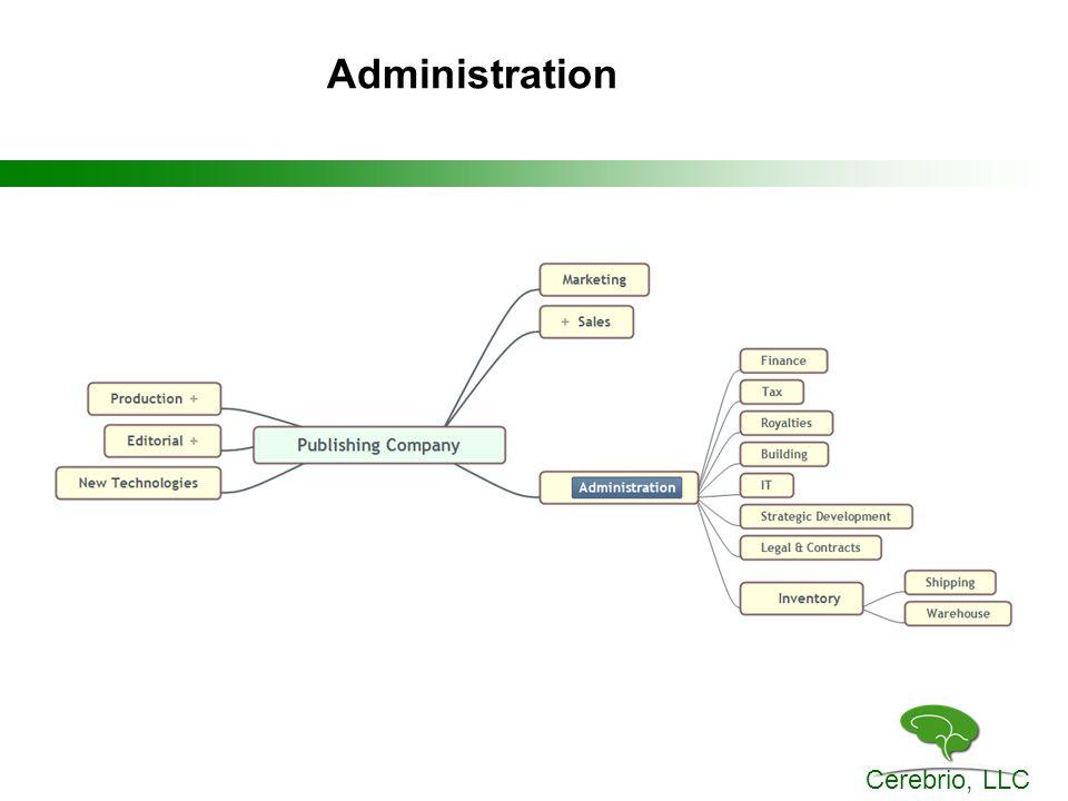 Cerebrio, LLC Administration