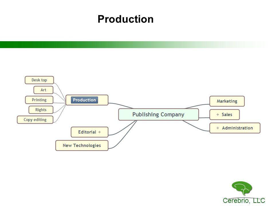 Cerebrio, LLC Production