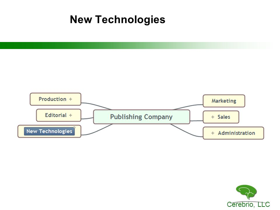 Cerebrio, LLC New Technologies