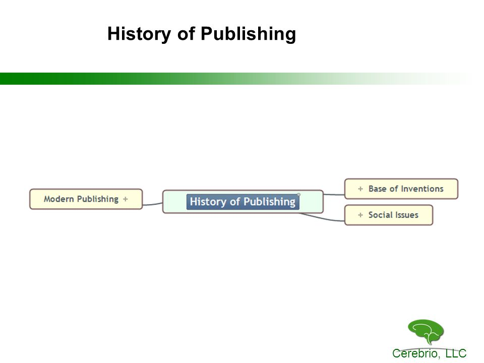 Cerebrio, LLC Evolved Publishing Company: Production