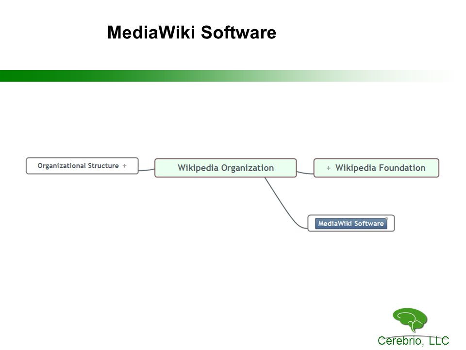 Cerebrio, LLC MediaWiki Software