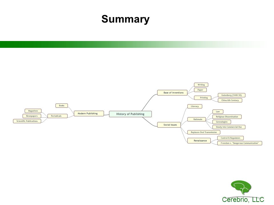 Cerebrio, LLC Summary