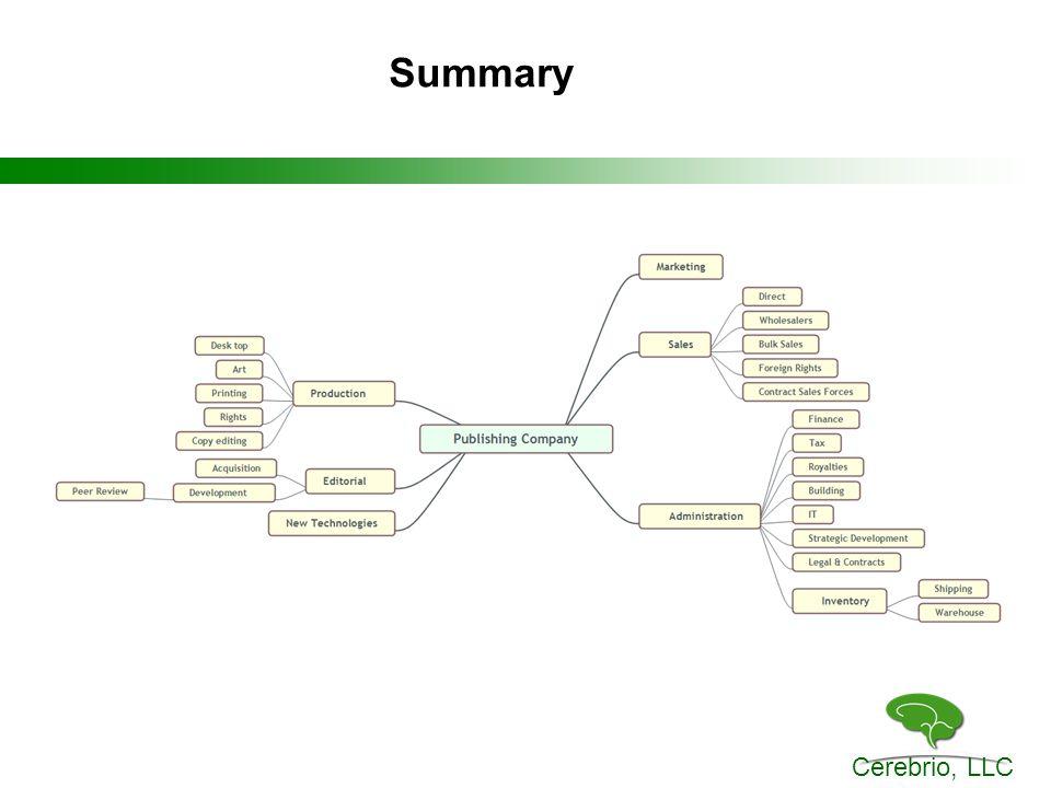 Cerebrio, LLC Summary