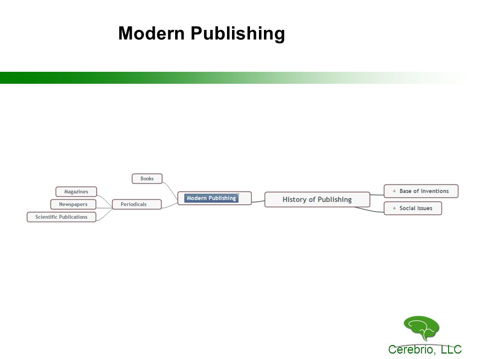 Cerebrio, LLC Modern Publishing