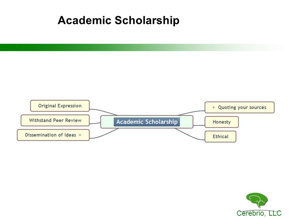 Cerebrio, LLC Academic Scholarship