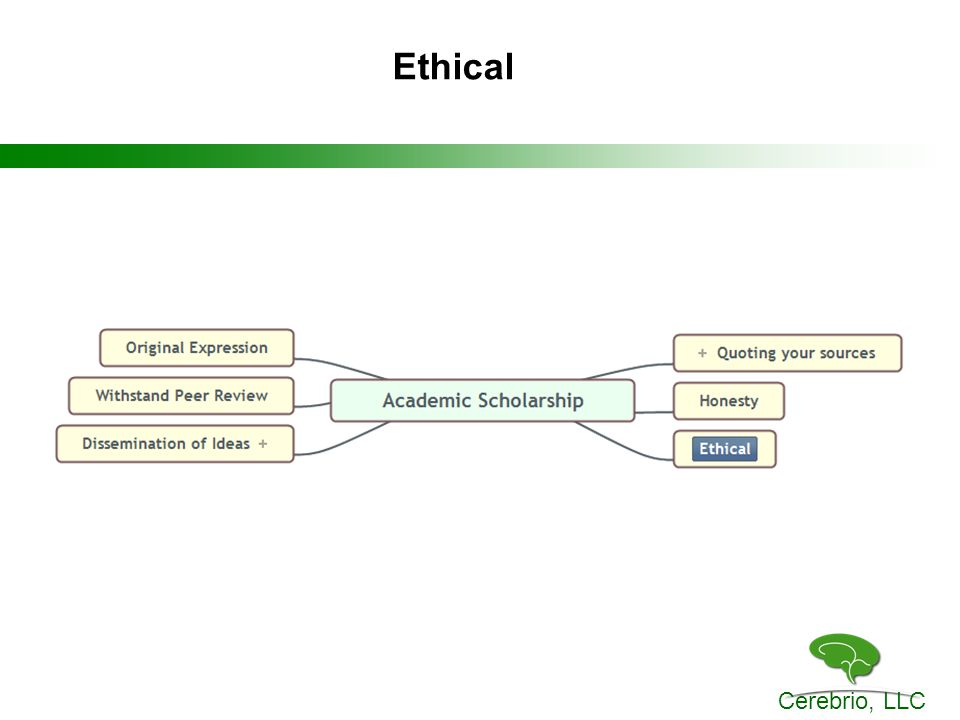 Cerebrio, LLC Ethical