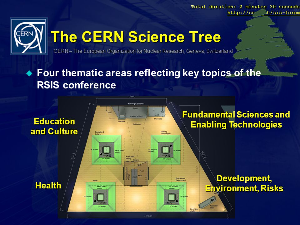 Total duration: 2 minutes 30 seconds http://cern.ch/sis-forum http://cern.ch/sis-forum The CERN Science Tree u Four thematic areas reflecting key topics of the RSIS conference Fundamental Sciences and Enabling Technologies Development, Environment, Risks Health Education and Culture CERN – The European Organization for Nuclear Research, Geneva, Switzerland