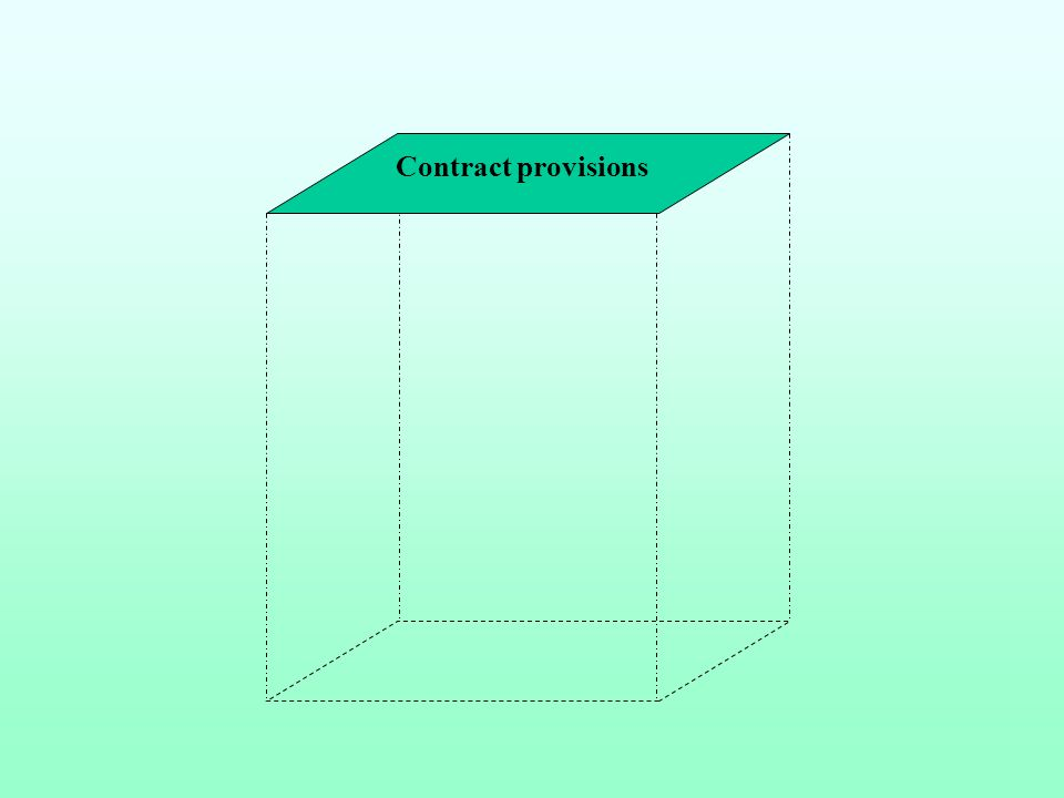 Contract type Contract provisions