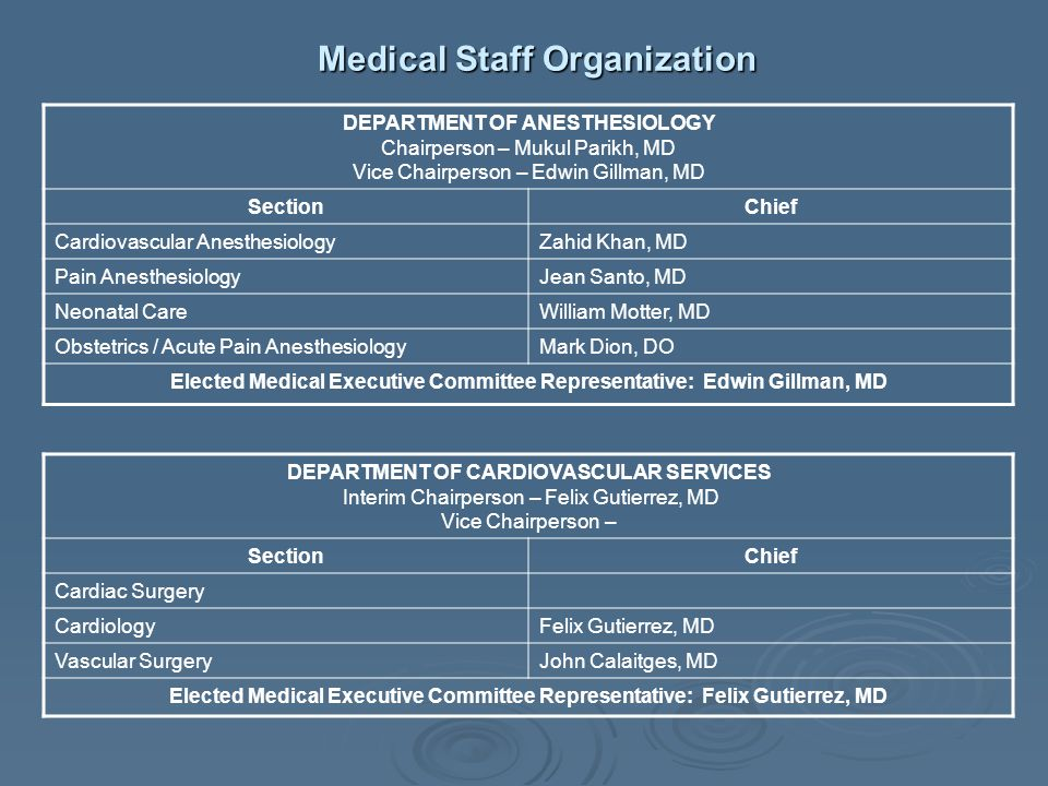 Medical Staff Organization DEPARTMENT OF ANESTHESIOLOGY Chairperson – Mukul Parikh, MD Vice Chairperson – Edwin Gillman, MD SectionChief Cardiovascula