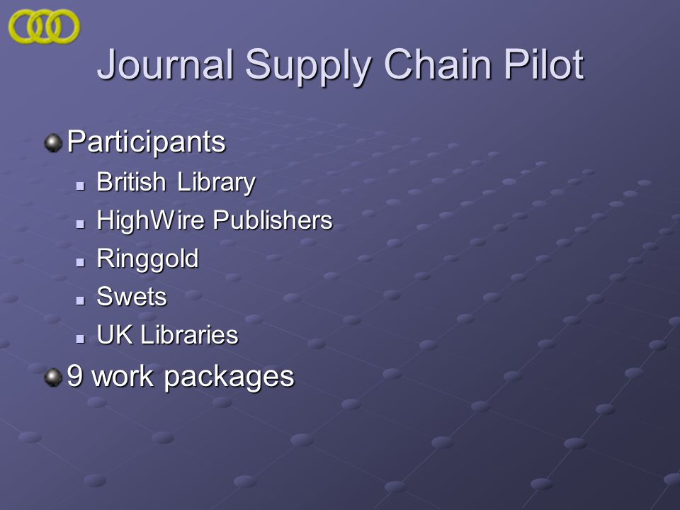 Journal Supply Chain Pilot Participants British Library British Library HighWire Publishers HighWire Publishers Ringgold Ringgold Swets Swets UK Libra