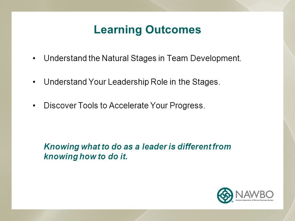 Learning Outcomes Understand the Natural Stages in Team Development.